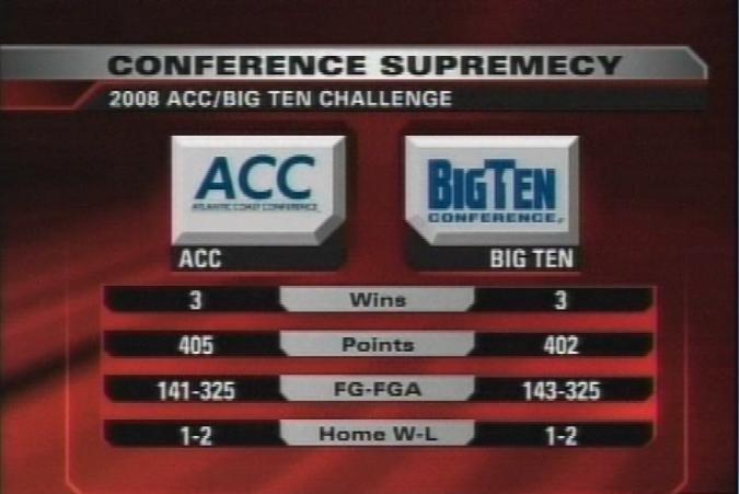 acc-big-10-3-3