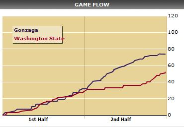 gu-wazzu-gametracker